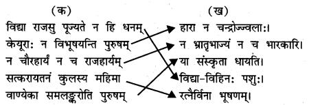NCERT Solutions for Class 7 Sanskrit Chapter 12 विद्याधनम् 6