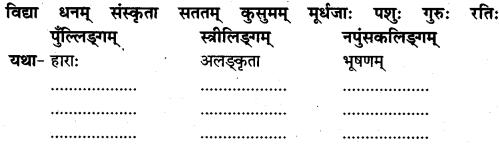NCERT Solutions for Class 7 Sanskrit Chapter 12 विद्याधनम् 7