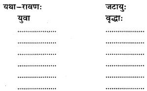 NCERT Solutions for Class 9 Sanskrit Shemushi Chapter 10 जटायोः शौर्यम् 1