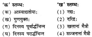NCERT Solutions for Class 9 Sanskrit Shemushi Chapter 5 सूक्तिमौक्तिकम् 2