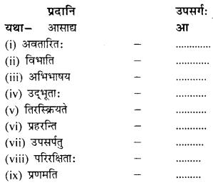 NCERT Solutions for Class 9 Sanskrit Shemushi Chapter 7 प्रत्यभिज्ञानम् 1
