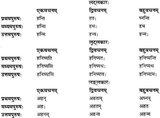 NCERT Solutions for Class 10 Sanskrit Shemushi Chapter 2 बुद्धिर्बलवती सदा 1