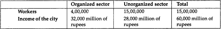 NCERT Solutions for Class 10 Social Science Economics Chapter 2 Sectors of the Indian Economy 1