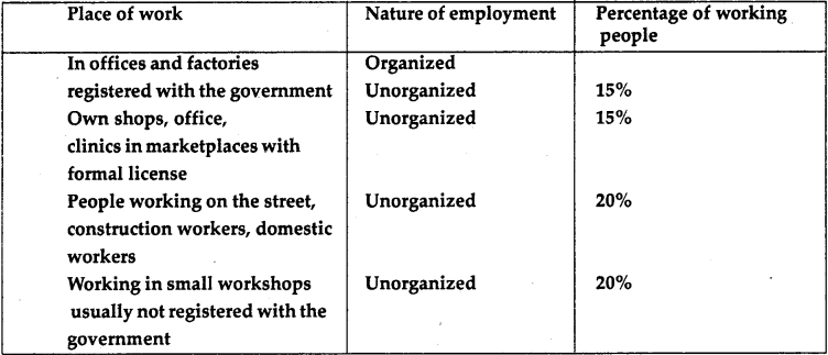 NCERT Solutions for Class 10 Social Science Economics Chapter 2 Sectors of the Indian Economy 3