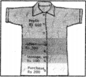 NCERT Solutions for Class 7 Social Science Civics Chapter 9 A Shirt in the Market 1