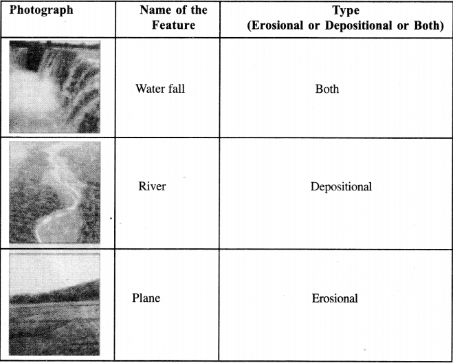NCERT Solutions for Class 7 Social Science Geography Chapter 3 Our Changing Earth 3
