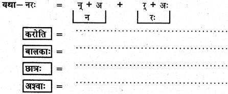 NCERT Solutions for Class 6 Sanskrit Chapter 1 शब्द परिचयः 1 5