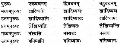 NCERT Solutions for Class 6 Sanskrit Chapter 5 वृक्षाः 4